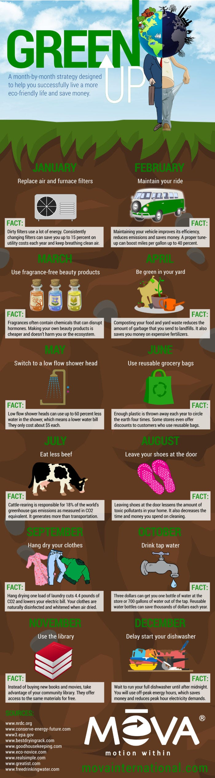 Go Green, Eco-friendly infographic