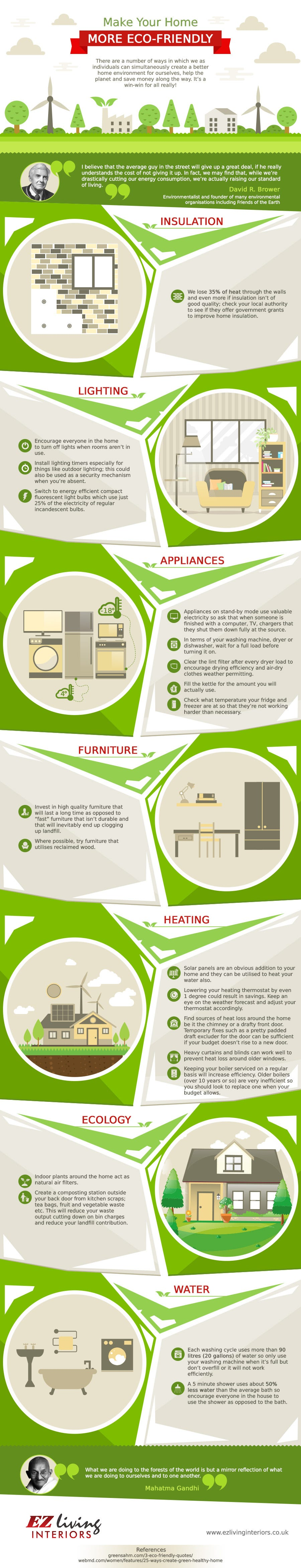 Infographic containing eco-friendly ideas for homeowners